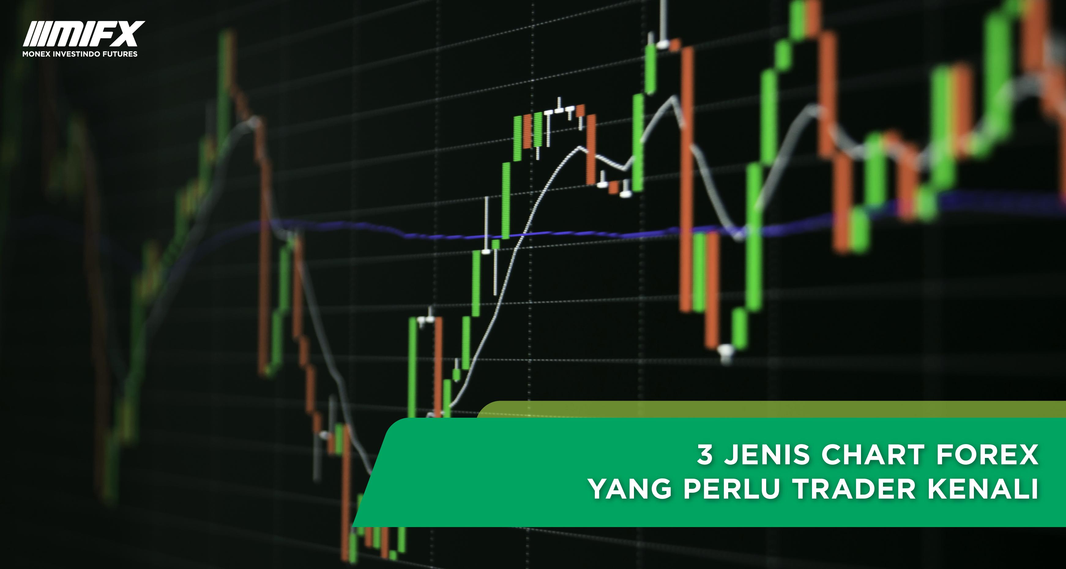 -article-07-3-jenis-chart-forex1594707771.jpg